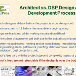 Architect vs Design Build (1)