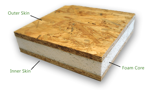 Structural Insulated Panels Sips Osb Skin Structural