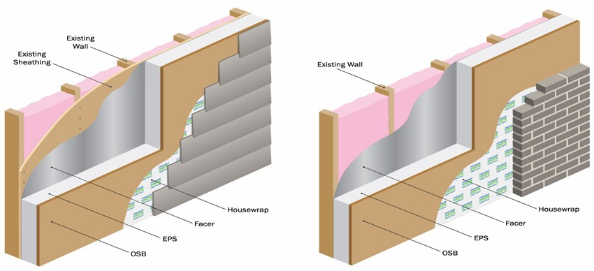 Structural insulated panels design build planners for Building a house with sip panels