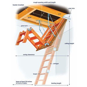 Installing Attic Stairs Design Build Planners