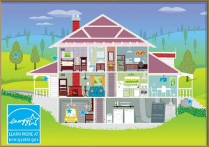 Energy Star - Design Build Planners (2)